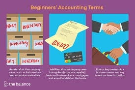 Beginners' Accounting Terms
